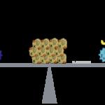 Tumor-Eliminierung und Immun-Tumor-Gleichgewicht